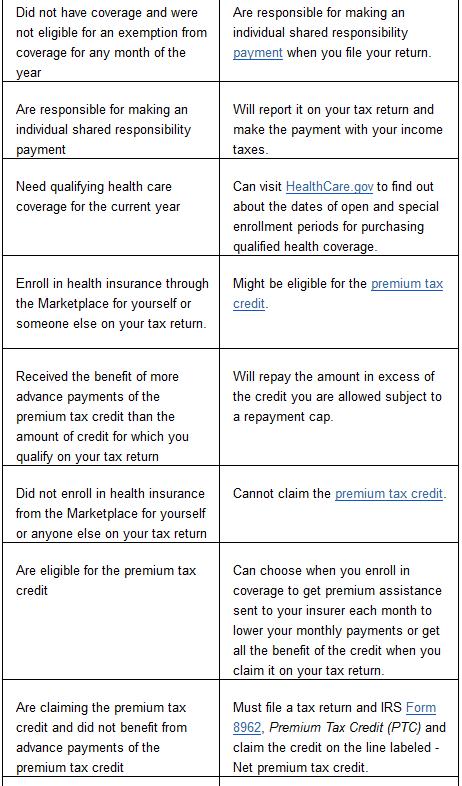 Pittsburgh Tax Help